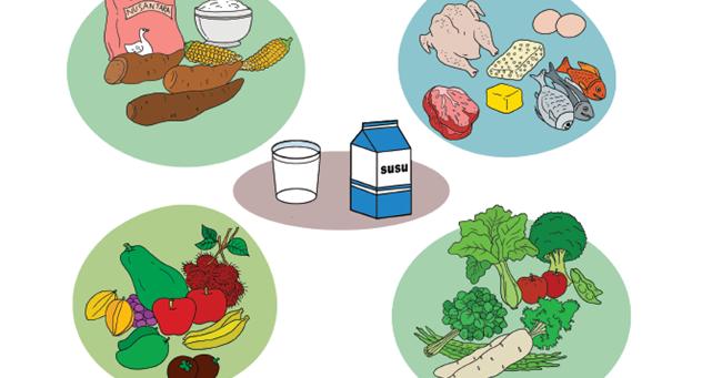 26 Gambar Kartun Makan Buah Semangka Pembelajaran 3 Subtema 2 Pertumbuhan Dan Perkembangan Download Us 1 21 6 Off 1 Piece Kart Kartun Gambar Gambar Kartun