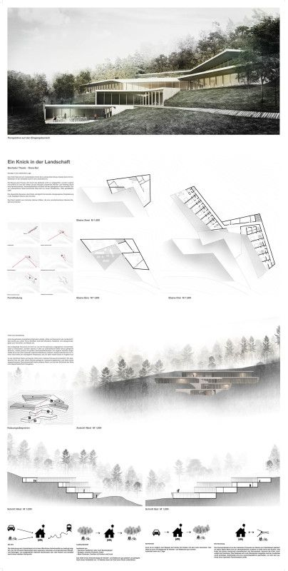 """Photo of A kink in the landscape â € """"theory of architecture and design"""