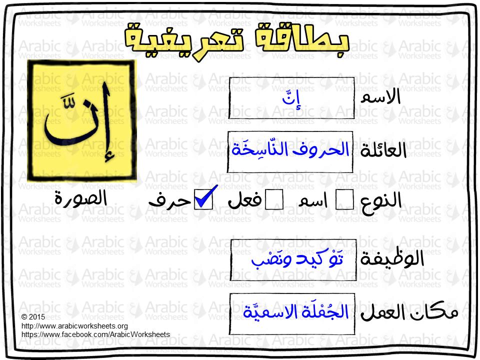الحروف الناسخة إن حرف توكيد ونصب Arabic Kids Learn Arabic Language Learning Arabic