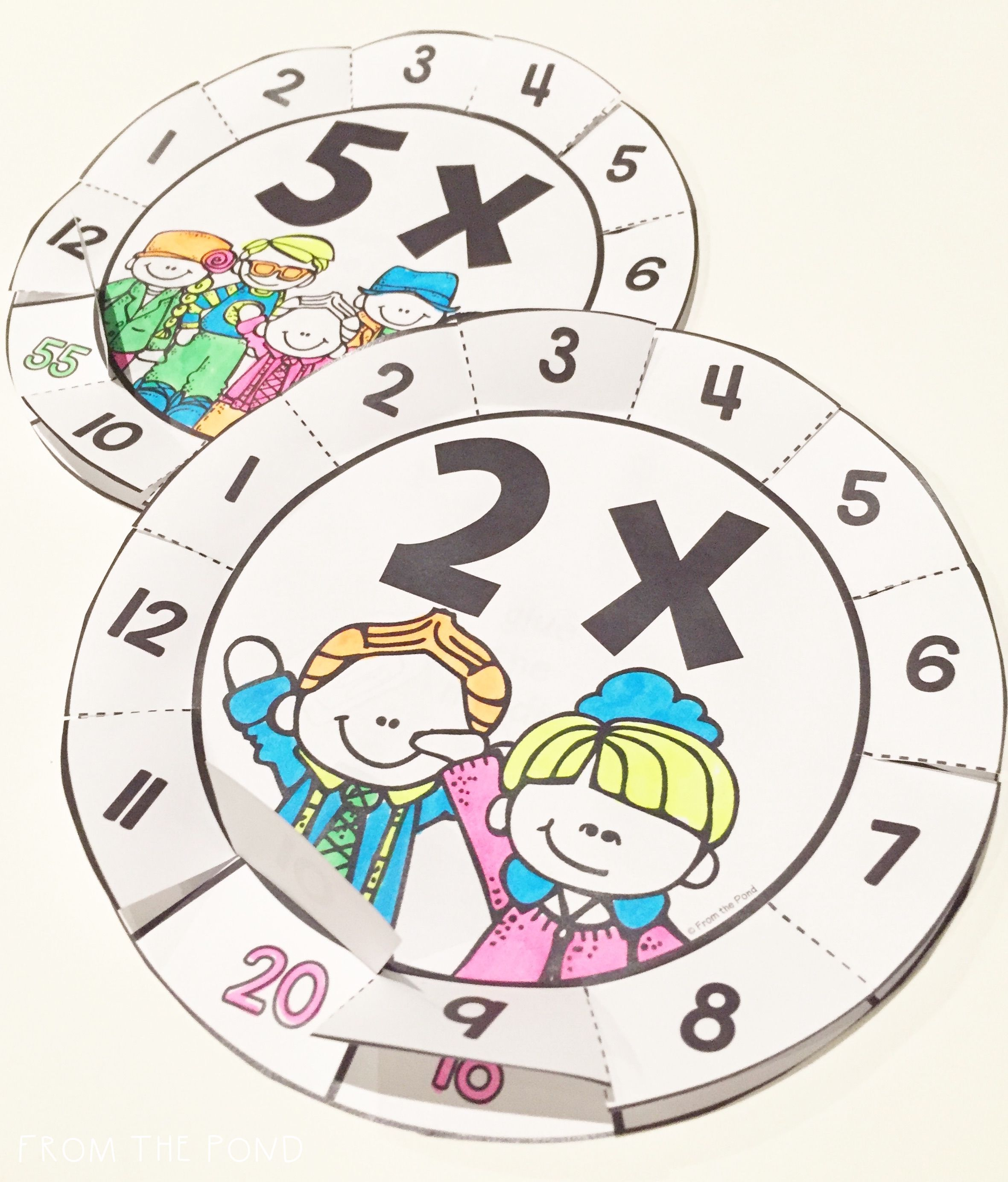 The 25 Best Multiplication Times Table Ideas