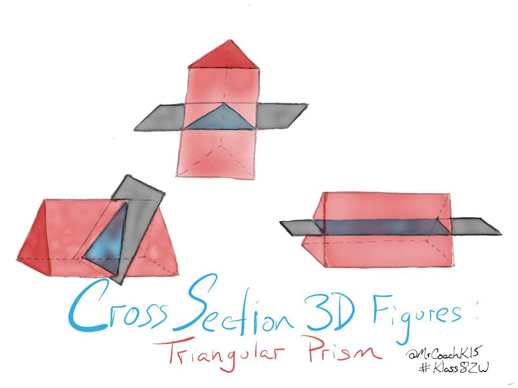 hight resolution of Sketchnoting math: cross section 3D figures - triangular prism   Math  pictures