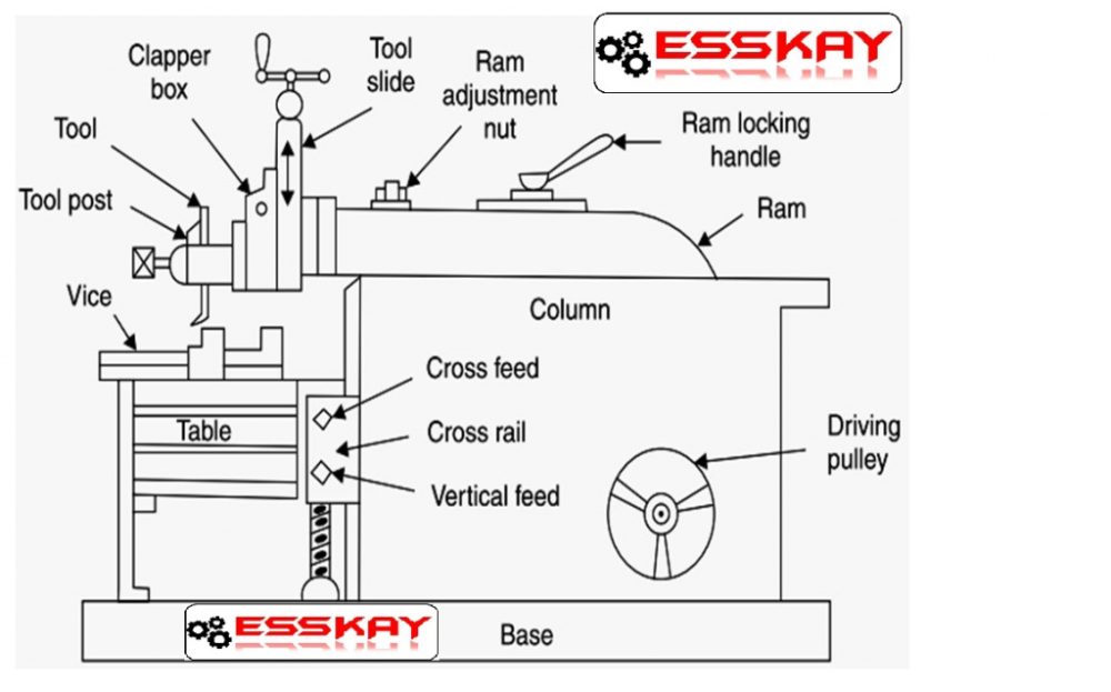 Lathe Machines Blog By Esskay Lathe Batala India Manufacturer Supplier Exporter In 2020 Lathe Machine Parts Lathe Machine Cnc Lathe Machine