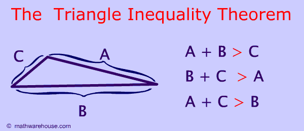 Pin By Abby Raths On Gmat Rockstar Triangle Inequality Theorems Gre Math