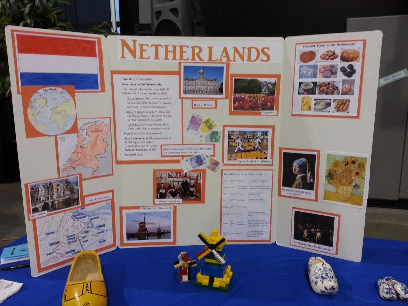 geography fair  netherlands