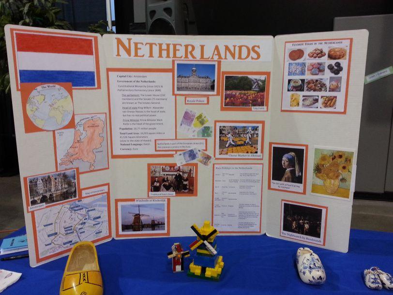 geography fair  netherlands