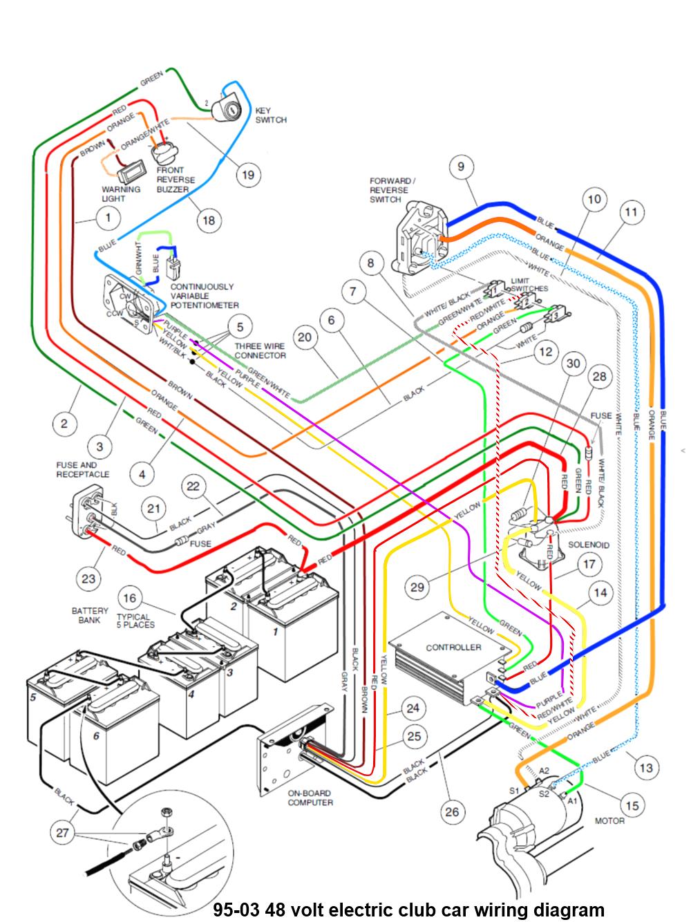 Https Bacamajalah Com The 23 Best Wiring Diagram Drawing Software Samples Diagram Drawing Club Car Golf Cart Electrical Wiring Diagram Ezgo Golf Cart