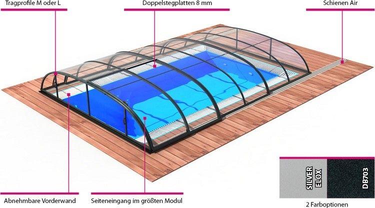 PoolKomplettset Albixon Quattro A Dallas Schwimmbecken