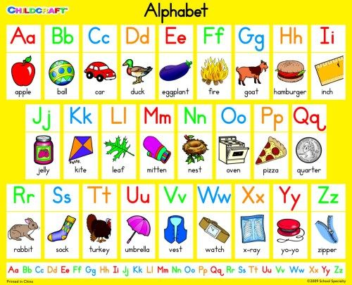 Amazing Phonics Alphabet Chart Contemporary - Best Resume Examples