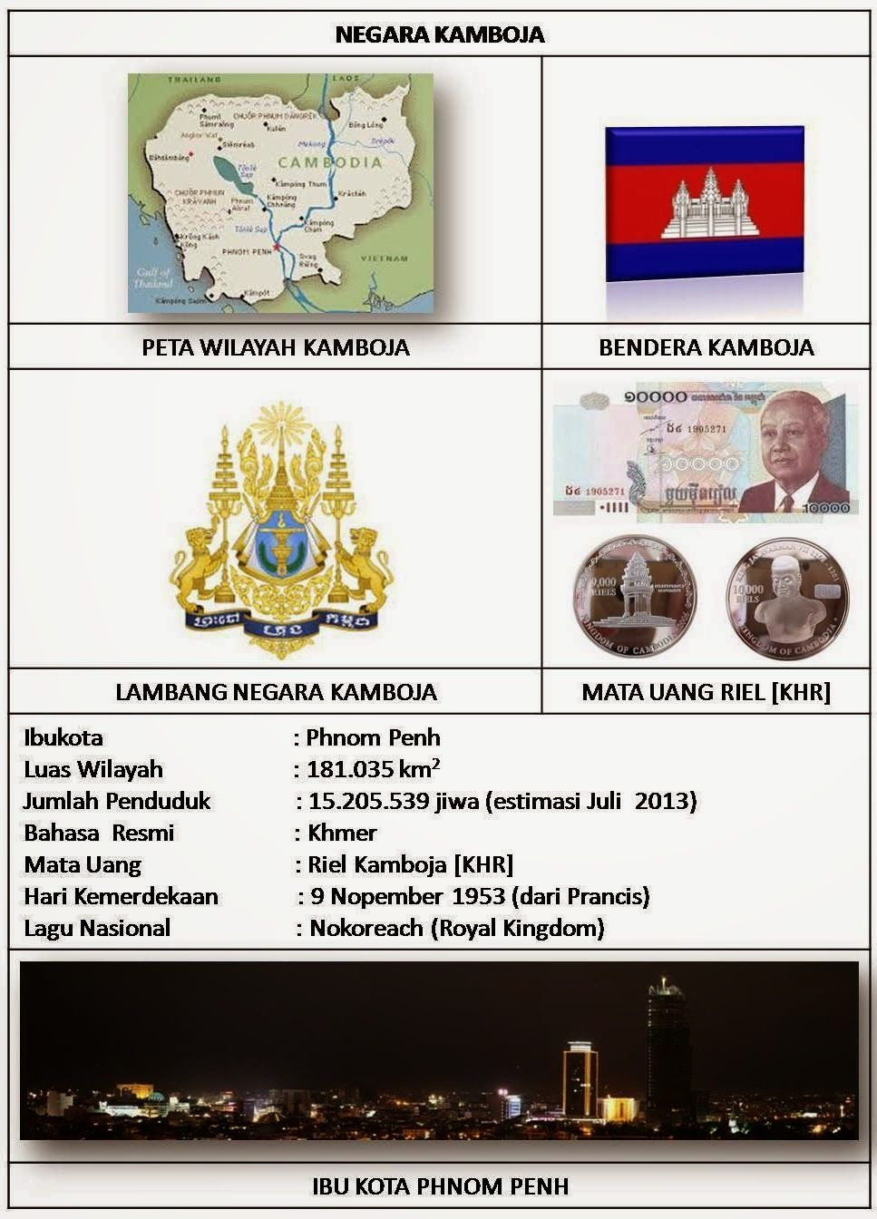 Arti Lambang Negara Kamboja