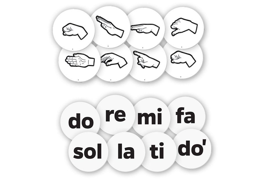Music Go Rounds Hand Signs Solfege Syllables Create Melodic