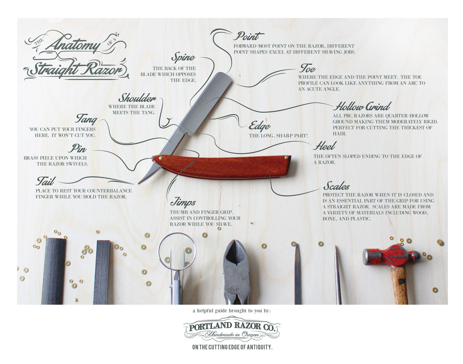 Anatomy of a straight razor beautiful design pinterest anatomy of a straight razor baditri Image collections