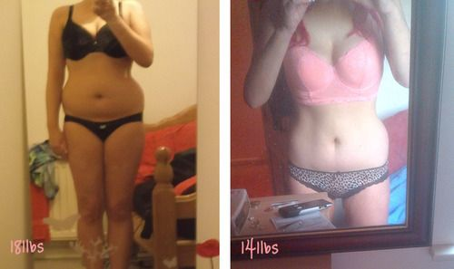 Quickest way to lose weight while taking phentermine image 3