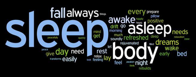 sleep affirmations wordle | Affirmations, Positive mind, Words