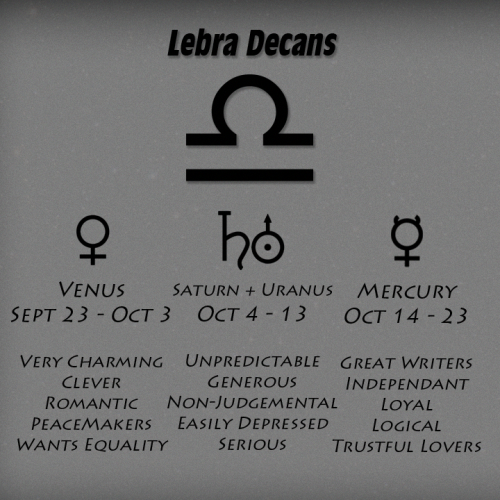 libra daily horoscope compatibility