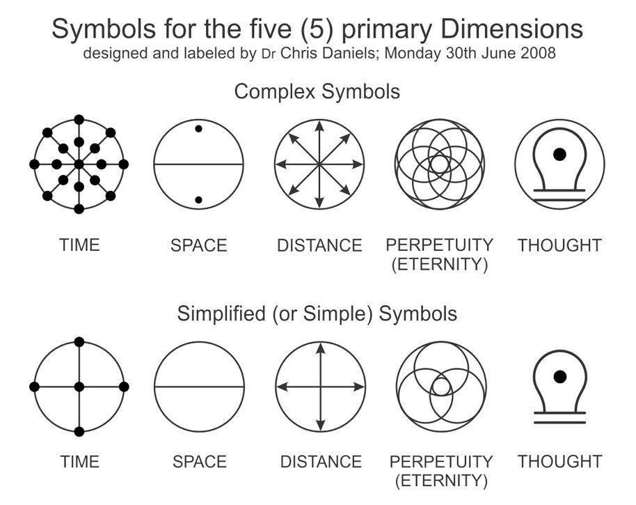 Symbols Of Time Google Search Inspirational Pinterest