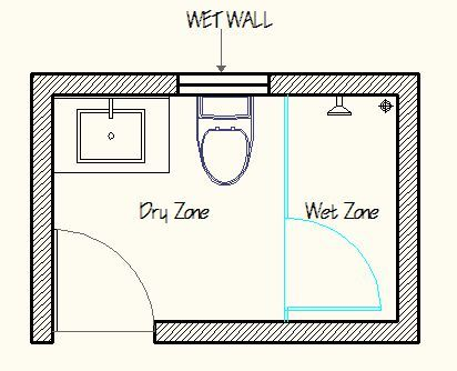 Bathroom space layout indicating wet walls, wet zone and dry zone.