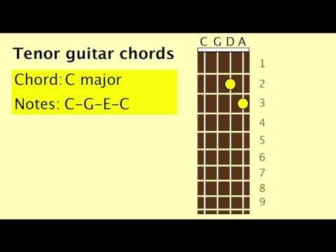 This Is Basic Guide To Playing The Tenor In Standard Cgda Tuning It