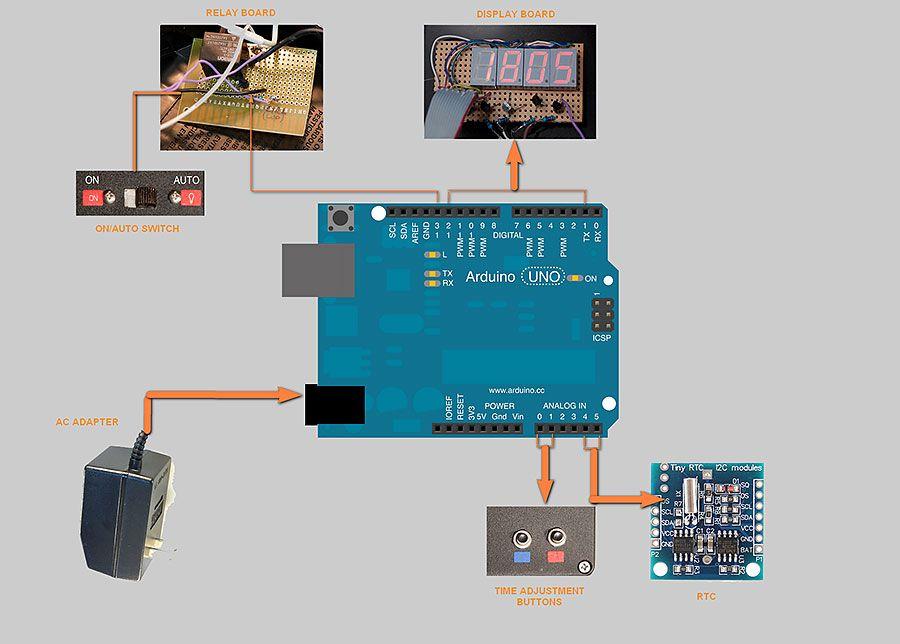 Damage Designs Circuit Board Business Card Hacked Gadgets Diy