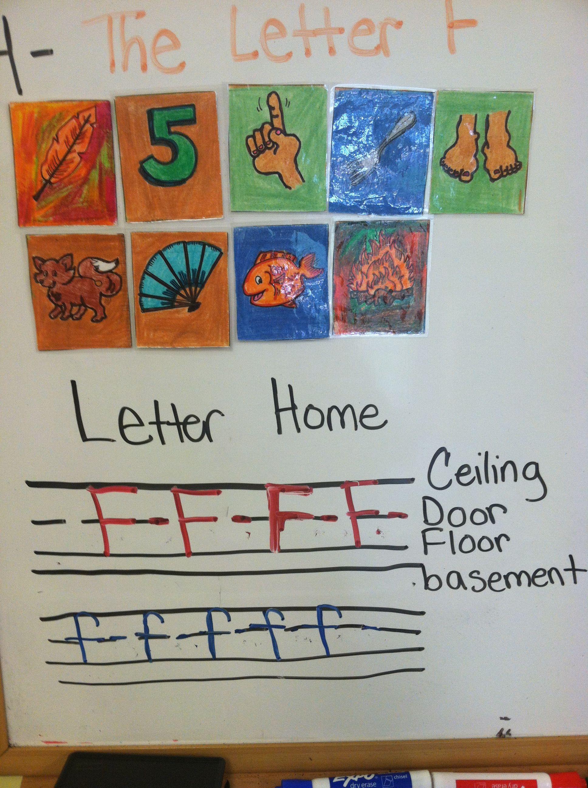 Teaching The Letter F