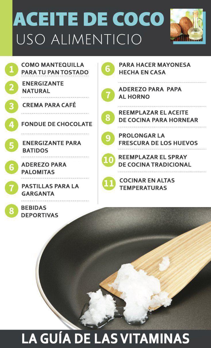 Como se usa el coco para adelgazar