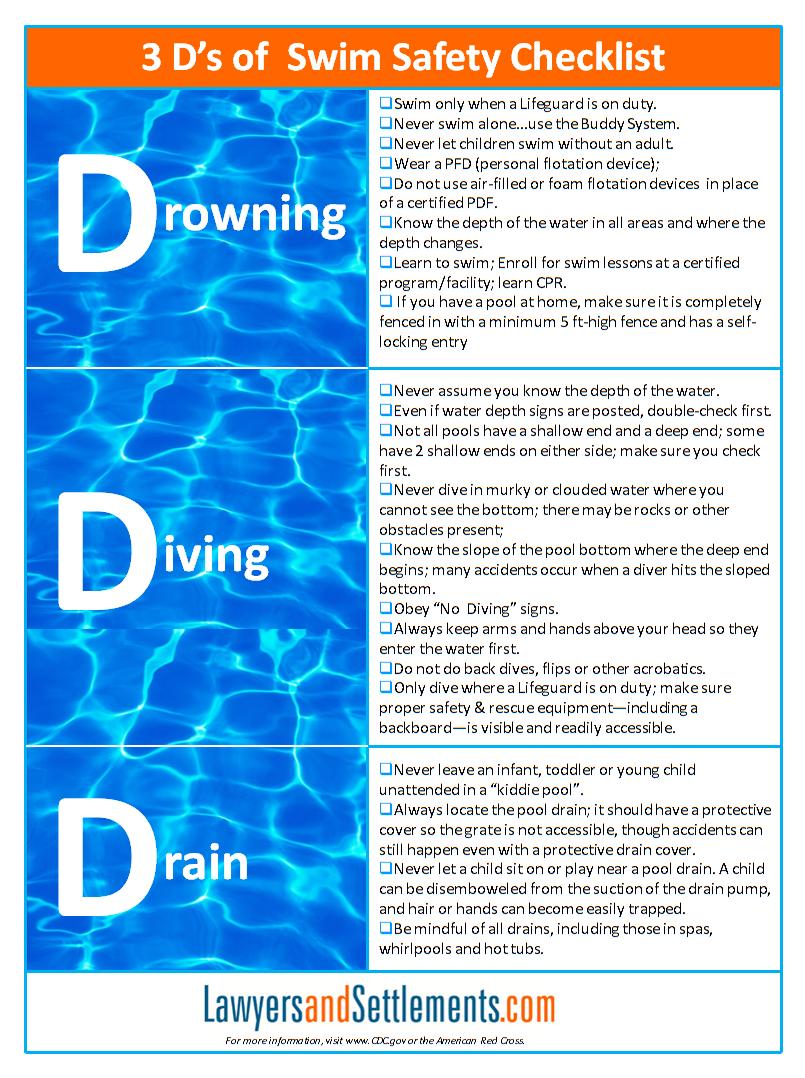 f804e391d934 Swimming Accident Safety Checklist  Print   Share