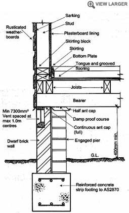 Typical section through a timber framed structure