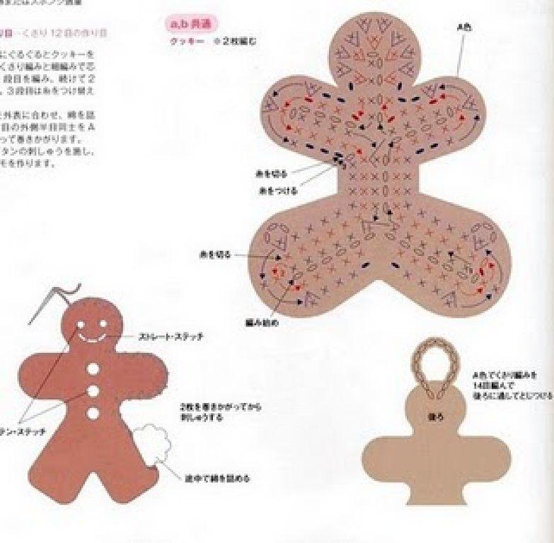 patron galletas de jengibre a crochet   Christmas   Pinterest ...