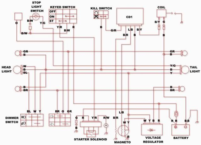 four way flat wiring diagram leeson iec motor dimensions for chinese 110 atv the eds