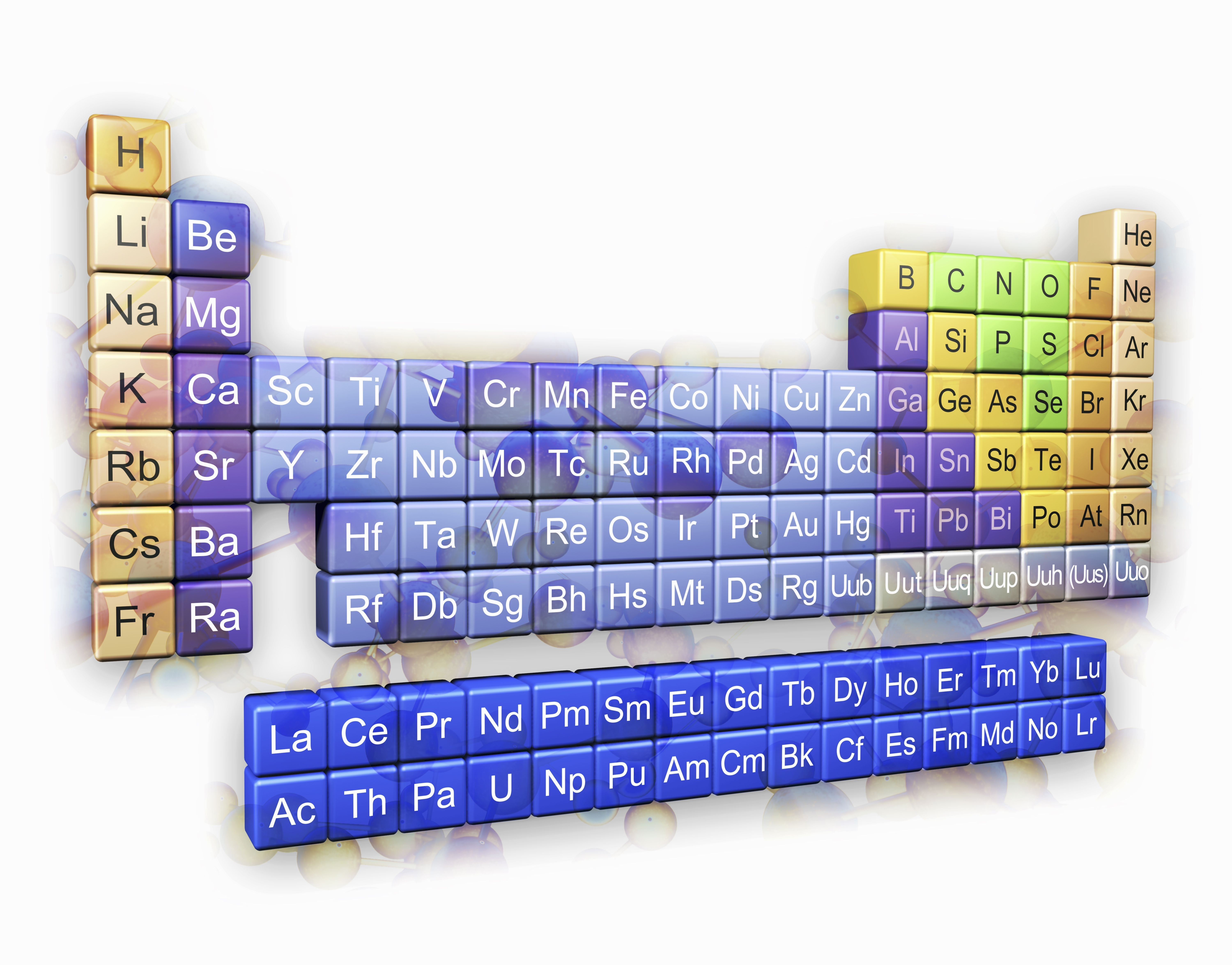 Best Of Periodic Table Element Quiz Matching With Images