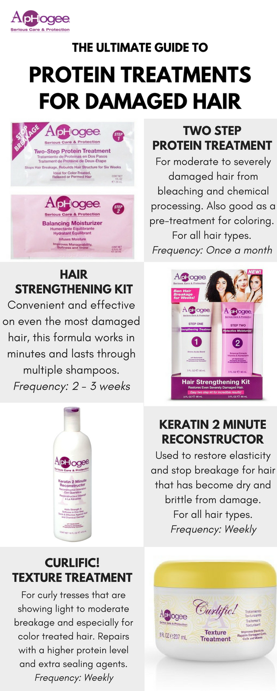 4 Protein Treatments you should add into your Hair Care
