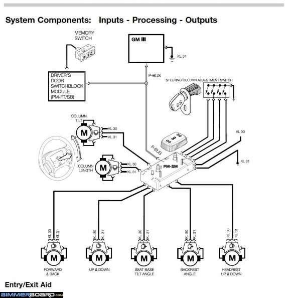 10+ Bmw E46 Electric Seat Wiring Diagram - Wiring Diagram - Wiringg.net |  Bmw e46, Bmw, Wheel mirrorPinterest
