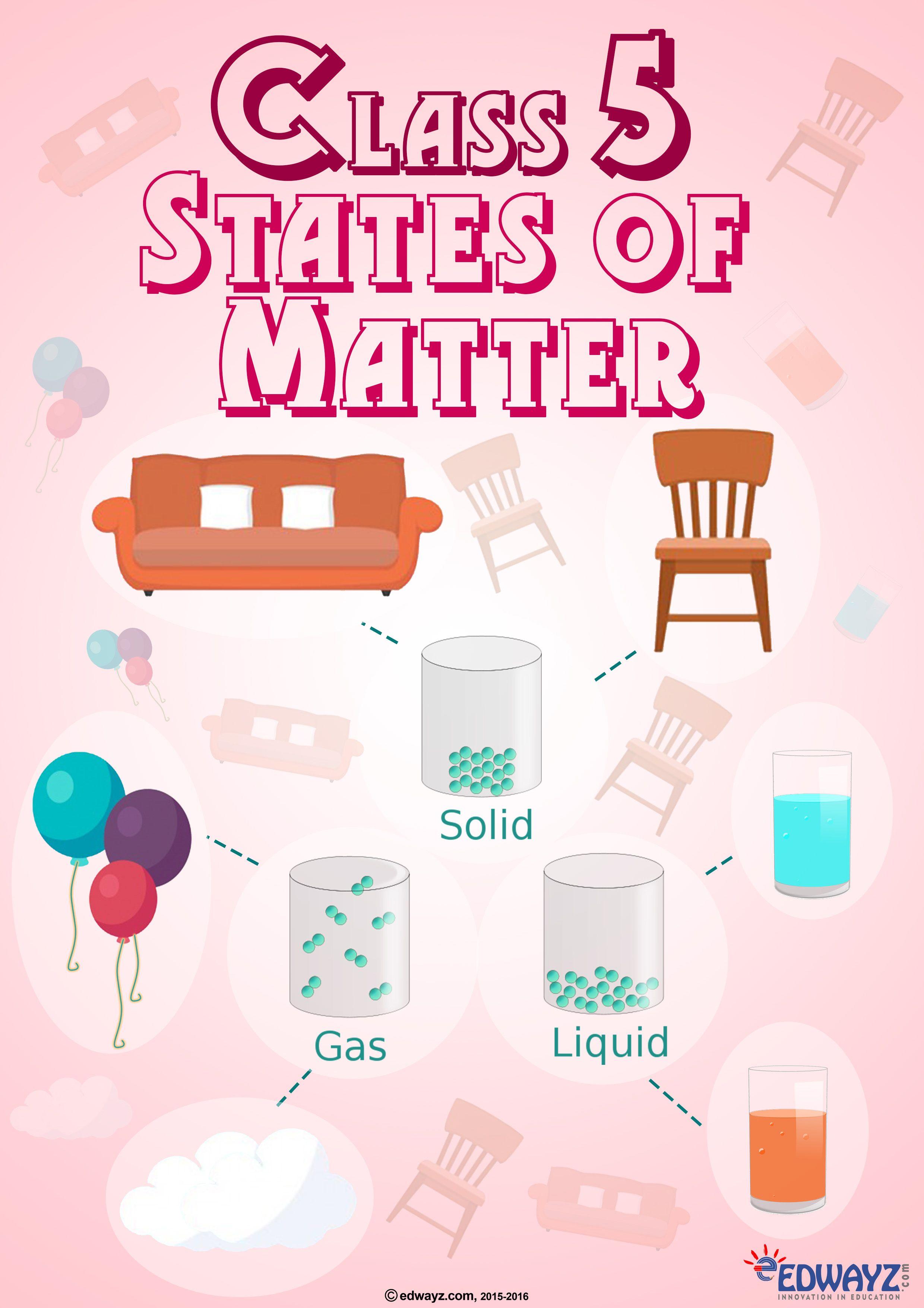 Edwayz Class5 States Of Matter States Of Matter Free Printable Worksheets Education [ 3508 x 2480 Pixel ]