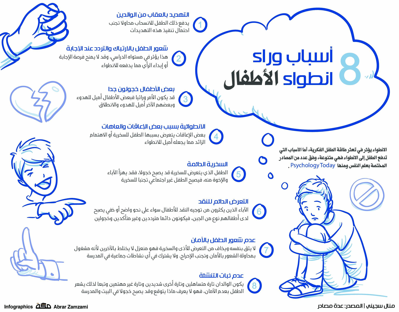 8 أسباب وراء انطواء الأطفال صحيفةـمكة انفوجرافيك مجتمع Word Search Puzzle Words Infographic