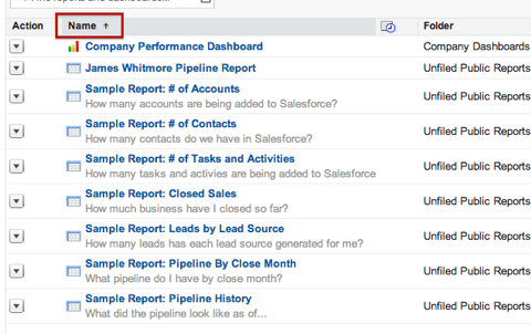 Understanding The Reports Tab Layout In Salesforce  Salesforce