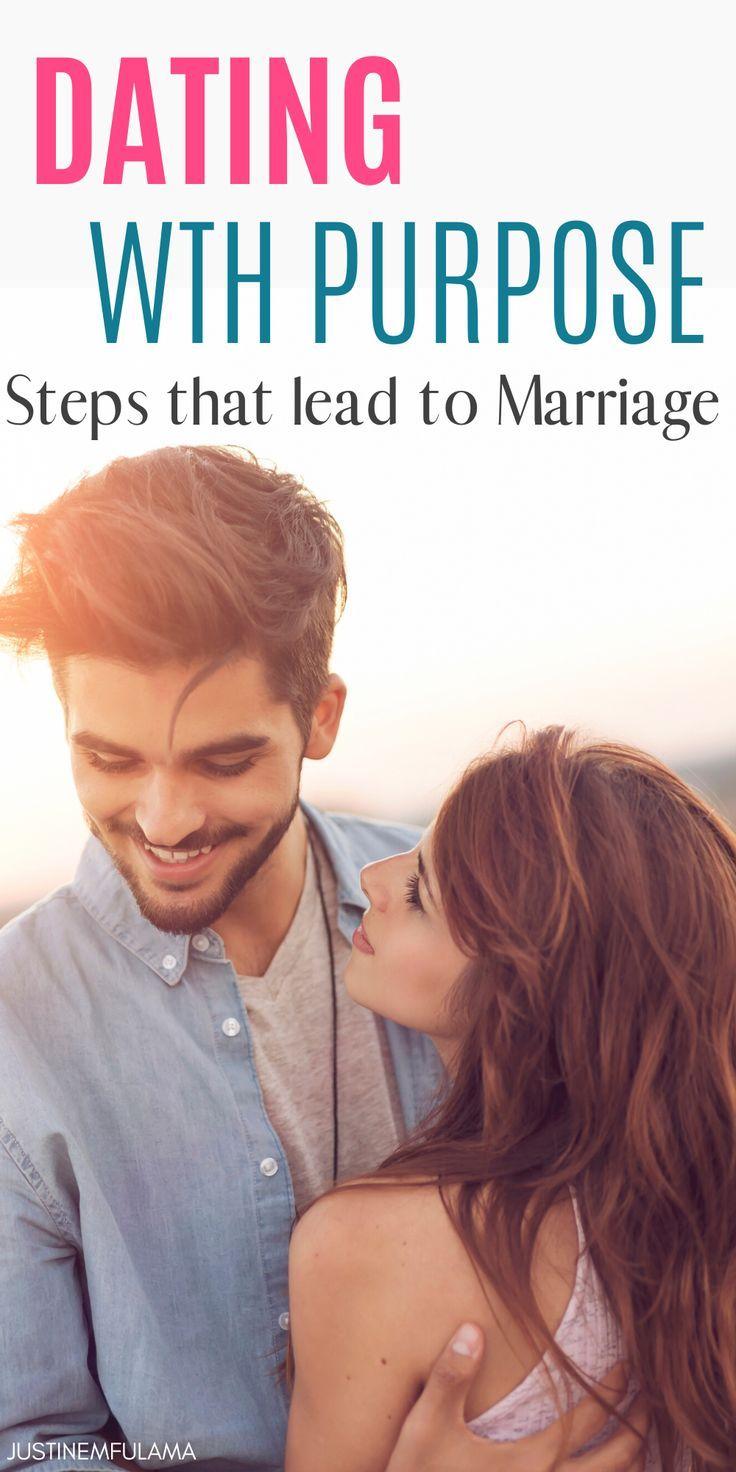 christian dating blog post
