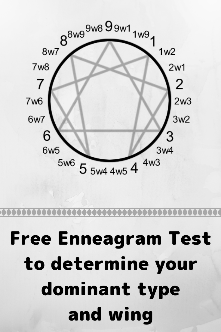 Pin On Free Personality Tests