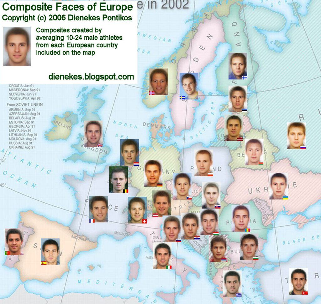 Austrian facial features