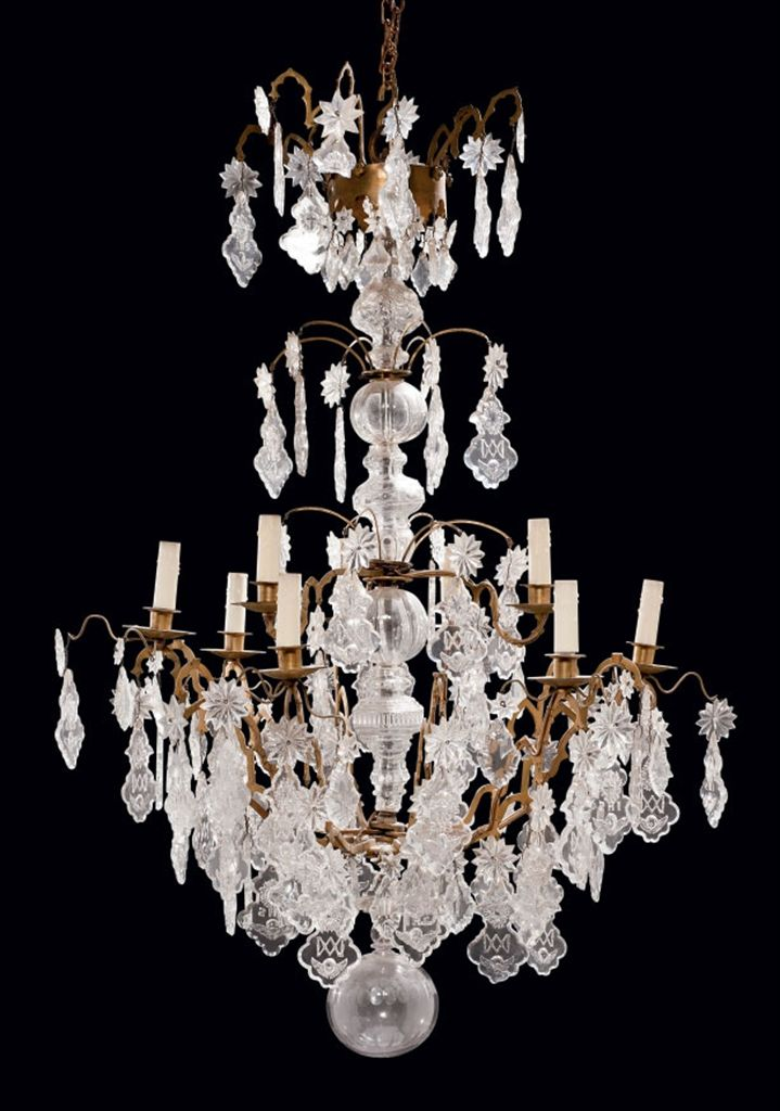 Pin By Tllthom On Antique Chandeliers Antique Lighting