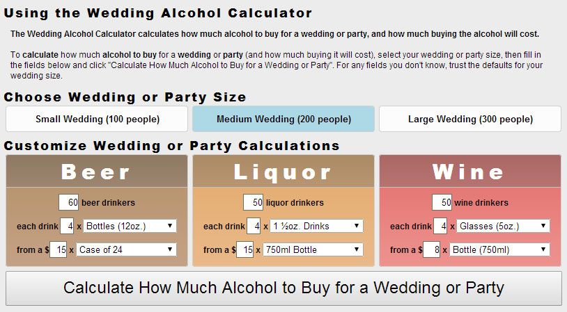 The Wedding Alcohol Calculator Calculates How Much Alcohol