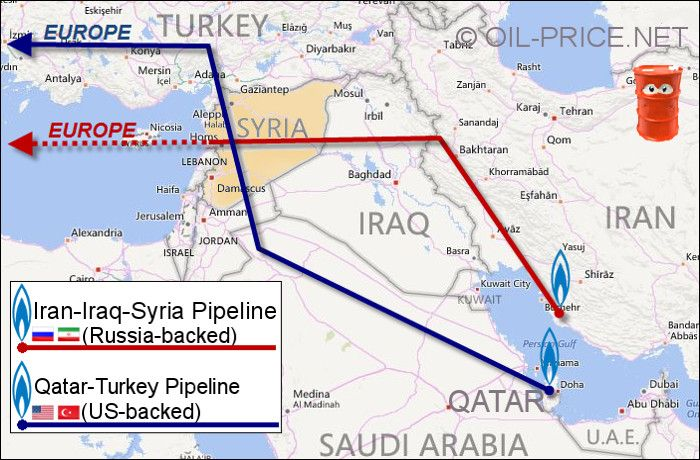 Map of Iran-Iraq-Syria pipeline and Qatar-Turkey pipeline Middle - best of world map hungary syria