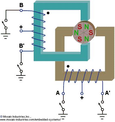 Wiring Diagram Of Stepper Motor Bookingritzcarlton Info Electrical Projects Stepper Motor Diagram