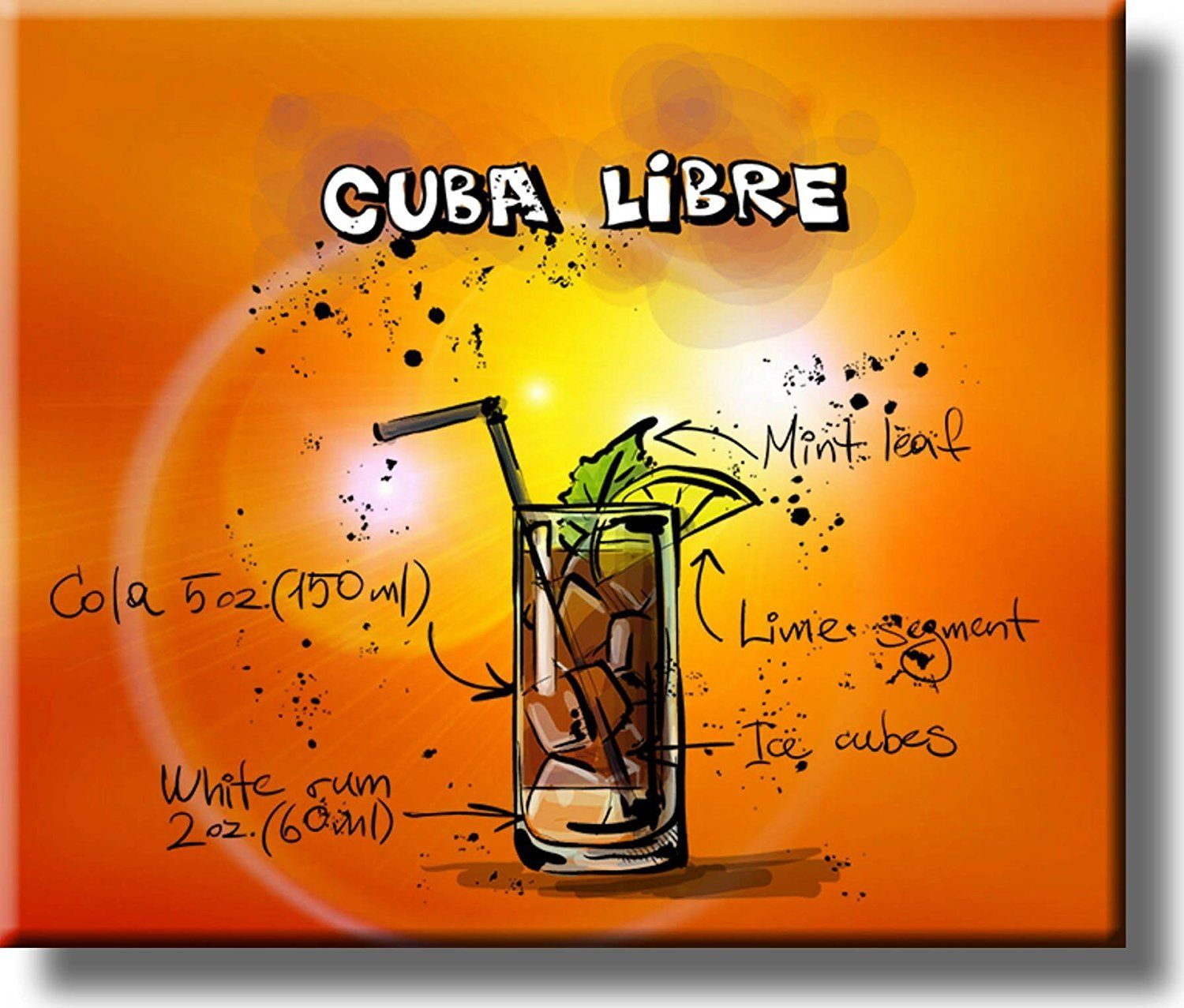 Cuba Libre Cocktail Recipe Drink Picture on Stretched Canvas, Wall ...