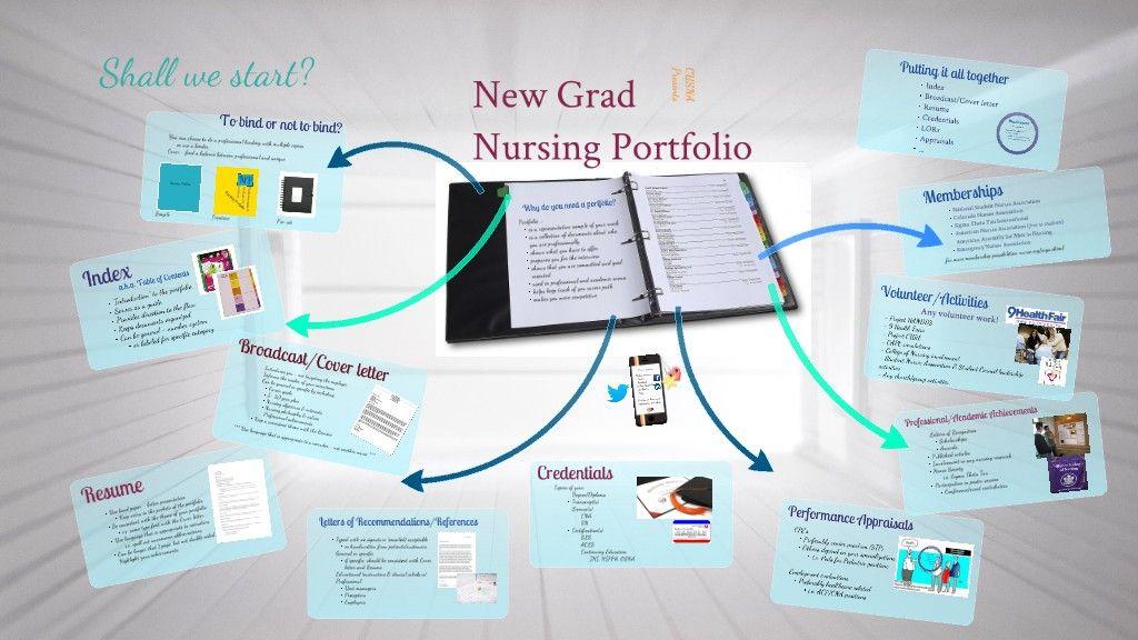 New Grad Nursing Portfolio Student Organization School Graduation Nurse
