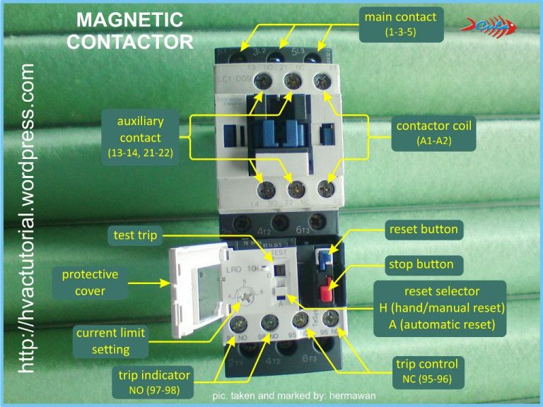 Magnetic Contactor In 2020 Electrical Diagram Refrigeration And Air Conditioning Magnets