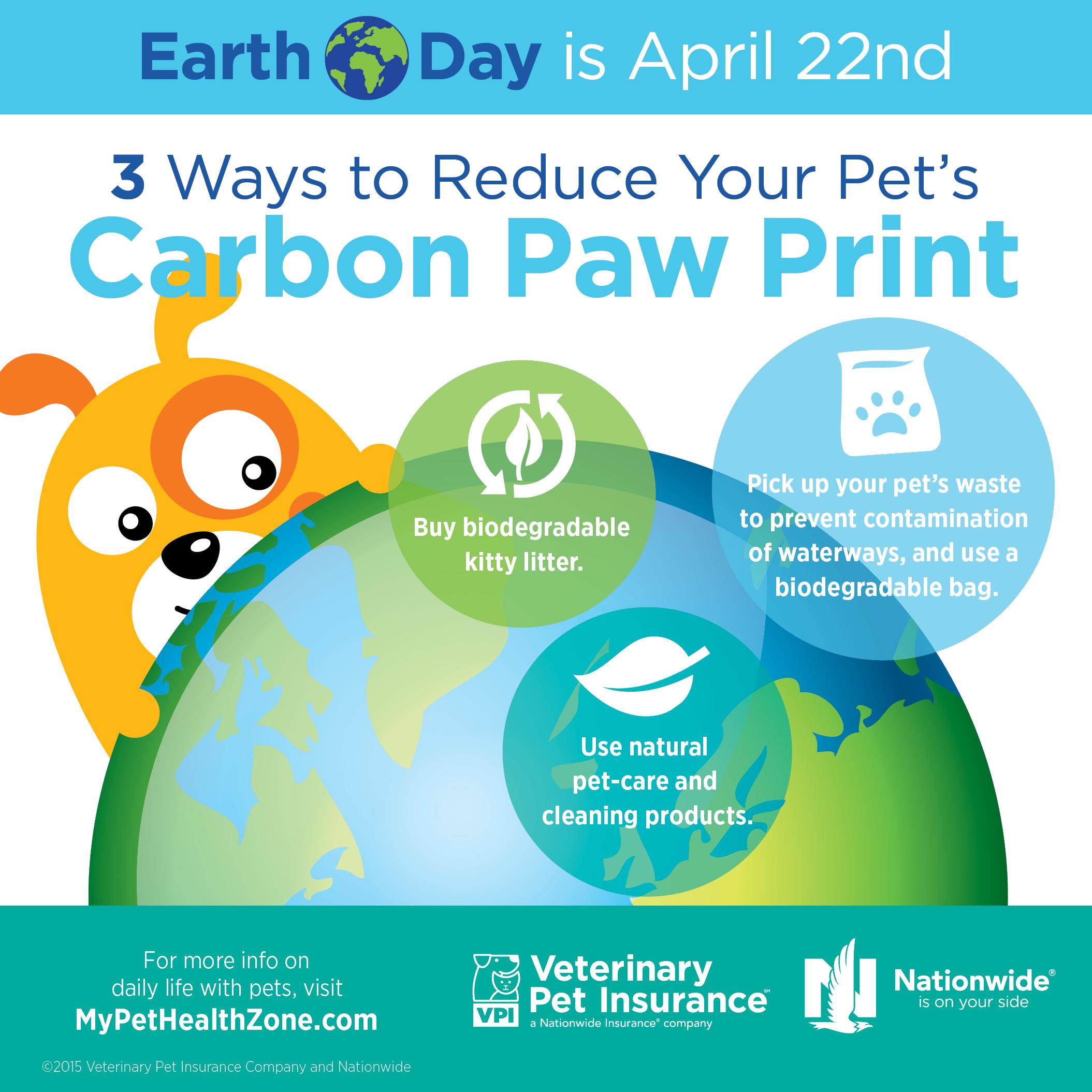 Your Pet S Carbon Paw Print Natural Pet Care Your Pet Pets