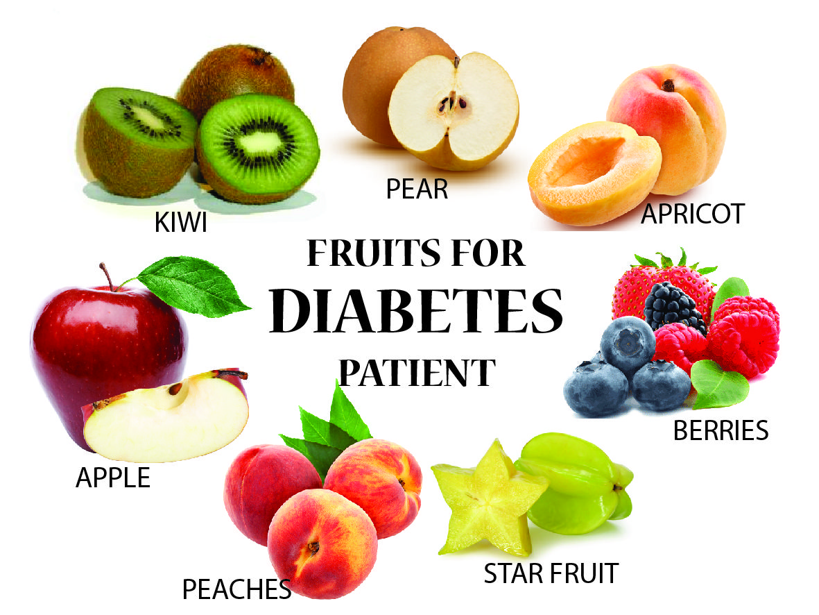 Can You Get Diabetes From Fruit Sugar Pin By Belharrate On Diabetics Fruit For Diabetics Diabetes Information Diabetes