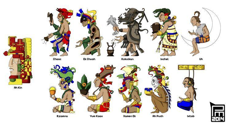 Los Mayas Dios Maya Mitologia Maya Mitologia