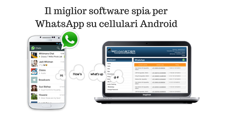 download programmi spia per cellulari gratis
