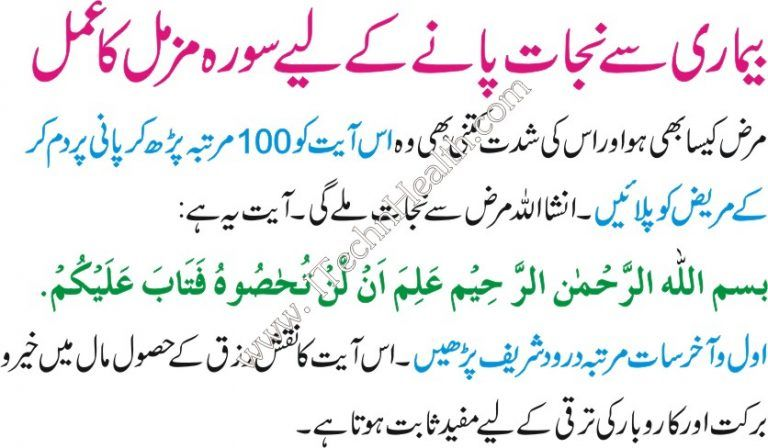 Benefits of Surah Muzammil In Urdu | Islam | Islamic dua