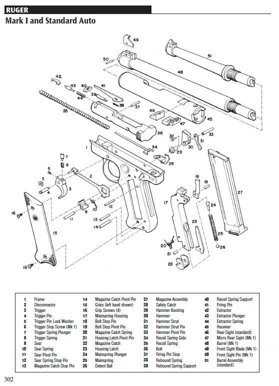Answers To 4 Burning Questions About Parts Of A Gun For Diy